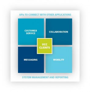 B Communications Unified Communications & Collaboration Solutions